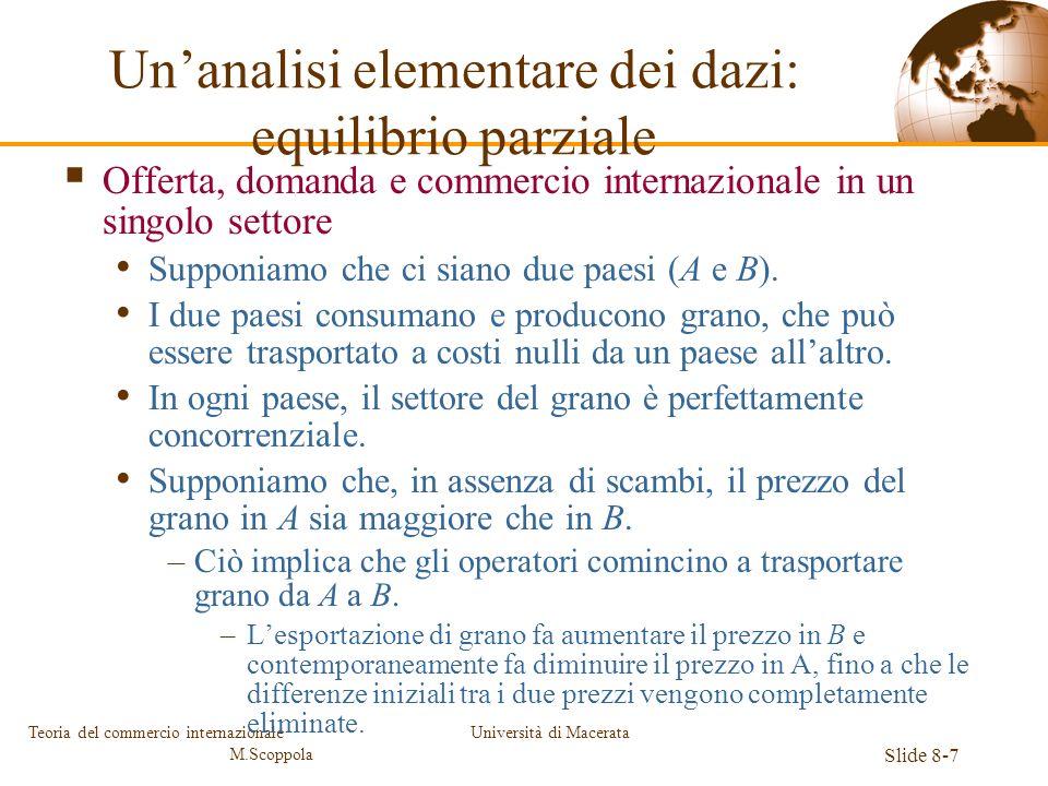 Università di Macerata Slide 8-7 Teoria del commercio internazionale M.Scoppola Offerta, domanda e commercio internazionale in un singolo settore Supp