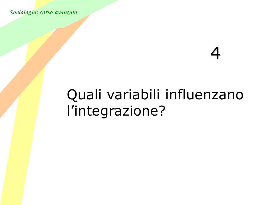 Sociologia: corso avanzato 4 Quali variabili influenzano lintegrazione