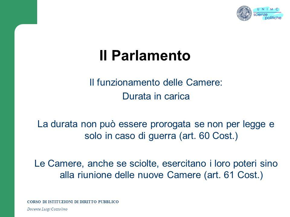CORSO DI ISTITUZIONI DI DIRITTO PUBBLICO Docente Luigi Cozzolino Il Parlamento Il funzionamento delle Camere: Durata in carica La durata non può esser