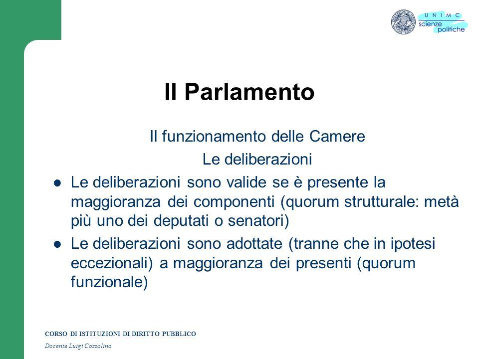 CORSO DI ISTITUZIONI DI DIRITTO PUBBLICO Docente Luigi Cozzolino Il Parlamento Il funzionamento delle Camere Le deliberazioni Le deliberazioni sono va