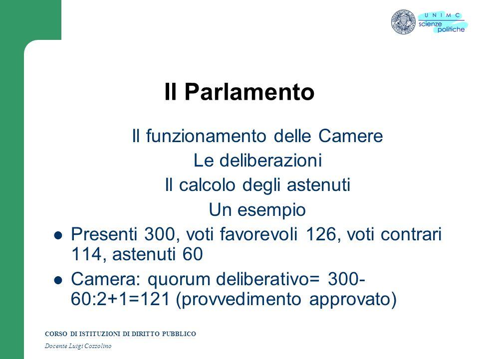 CORSO DI ISTITUZIONI DI DIRITTO PUBBLICO Docente Luigi Cozzolino Il Parlamento Il funzionamento delle Camere Le deliberazioni Il calcolo degli astenut