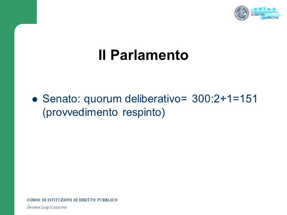 CORSO DI ISTITUZIONI DI DIRITTO PUBBLICO Docente Luigi Cozzolino Il Parlamento Senato: quorum deliberativo= 300:2+1=151 (provvedimento respinto)