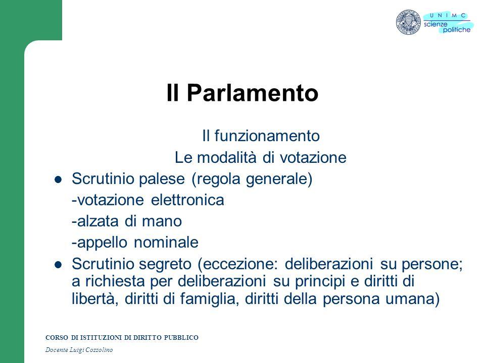 CORSO DI ISTITUZIONI DI DIRITTO PUBBLICO Docente Luigi Cozzolino Il Parlamento Il funzionamento Le modalità di votazione Scrutinio palese (regola gene