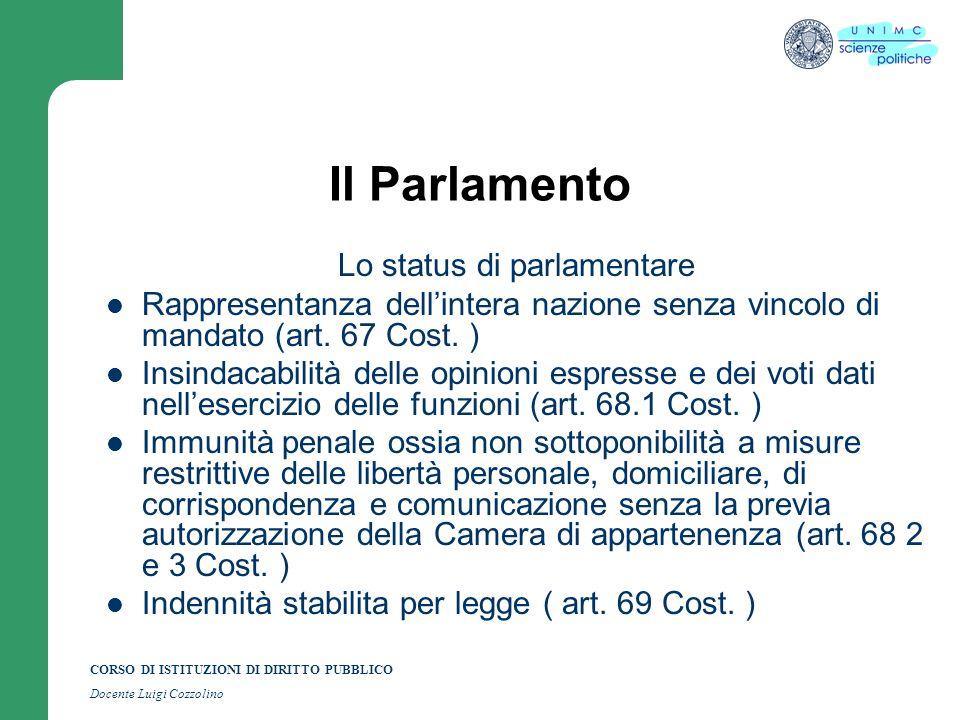 CORSO DI ISTITUZIONI DI DIRITTO PUBBLICO Docente Luigi Cozzolino Il Parlamento Lo status di parlamentare Rappresentanza dellintera nazione senza vinco