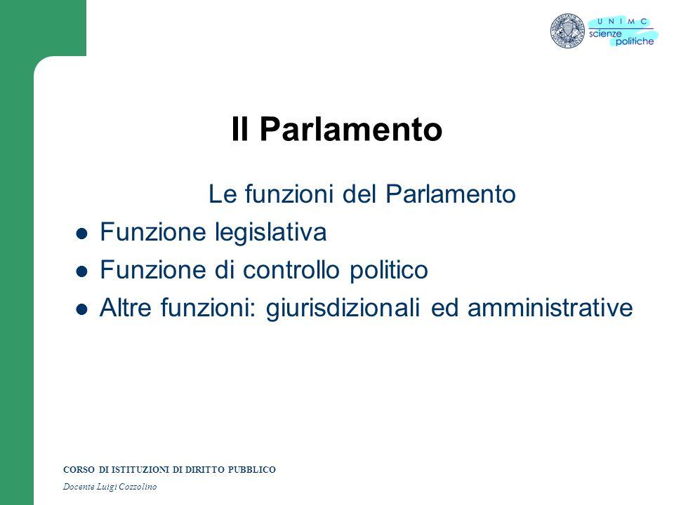 CORSO DI ISTITUZIONI DI DIRITTO PUBBLICO Docente Luigi Cozzolino Il Parlamento Le funzioni del Parlamento Funzione legislativa Funzione di controllo p