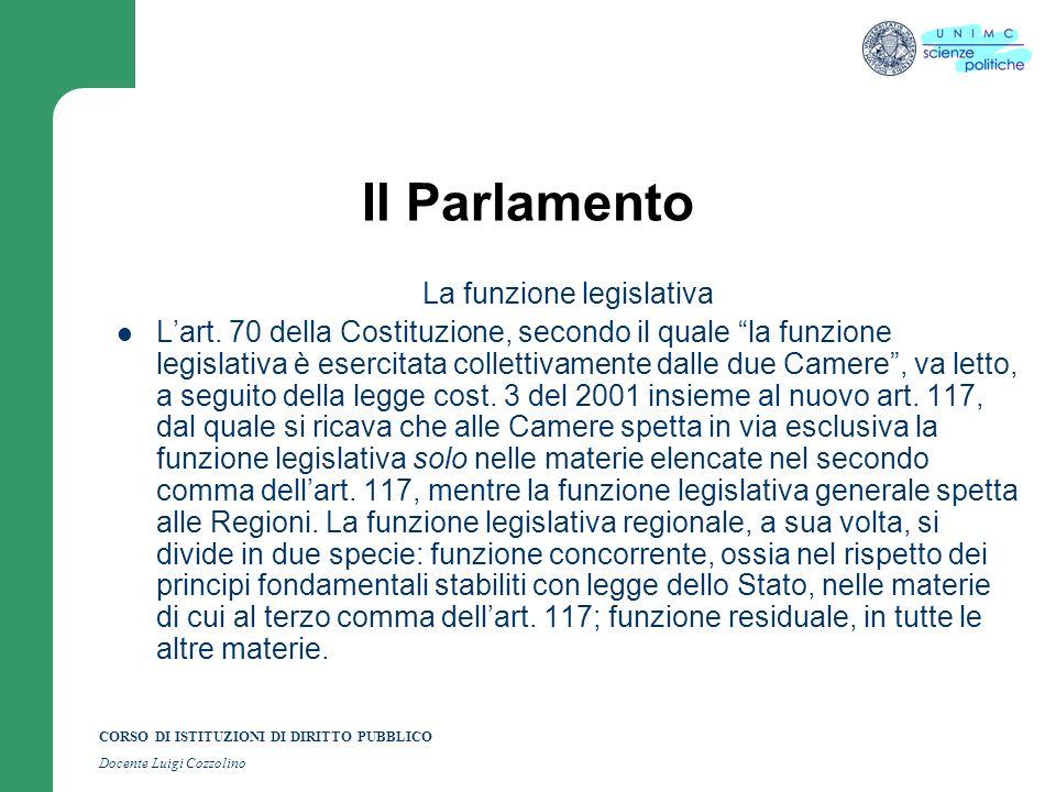 CORSO DI ISTITUZIONI DI DIRITTO PUBBLICO Docente Luigi Cozzolino Il Parlamento La funzione legislativa Lart. 70 della Costituzione, secondo il quale l