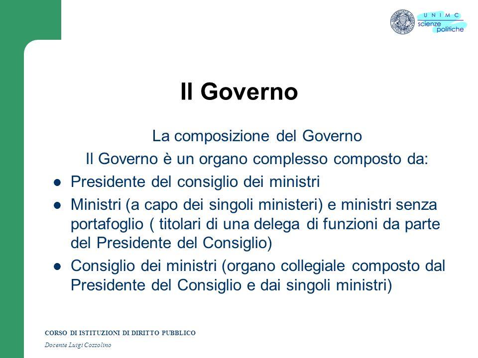 CORSO DI ISTITUZIONI DI DIRITTO PUBBLICO Docente Luigi Cozzolino Il Governo La composizione del Governo Il Governo è un organo complesso composto da: