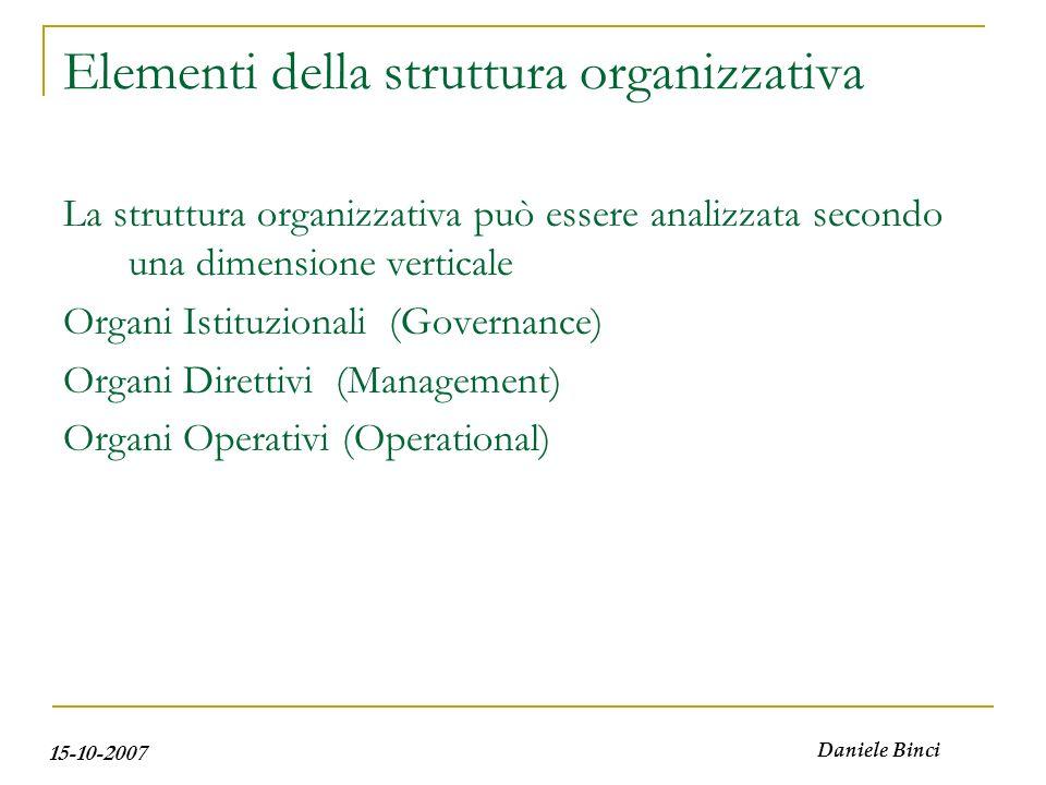 15-10-2007 Daniele Binci Elementi della struttura organizzativa La struttura organizzativa può essere analizzata secondo una dimensione verticale Orga