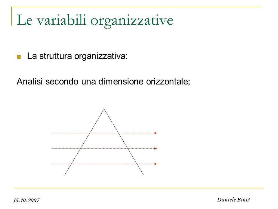 15-10-2007 Daniele Binci Le variabili organizzative La struttura organizzativa: Analisi secondo una dimensione orizzontale;