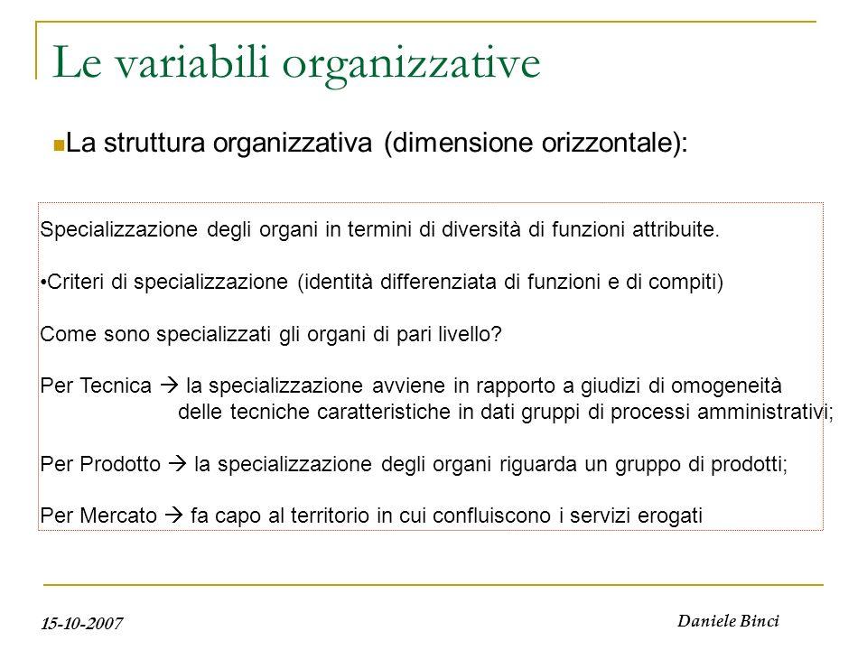 15-10-2007 Daniele Binci Le variabili organizzative La struttura organizzativa (dimensione orizzontale): Specializzazione degli organi in termini di d