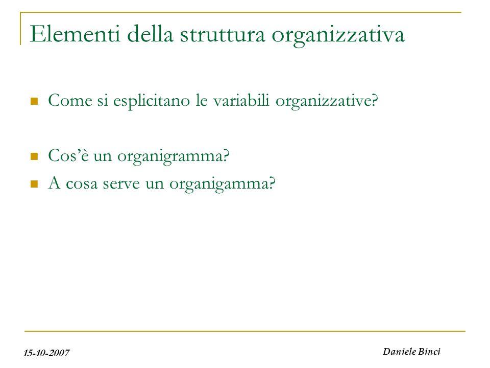 15-10-2007 Daniele Binci Elementi della struttura organizzativa Come si esplicitano le variabili organizzative? Cosè un organigramma? A cosa serve un