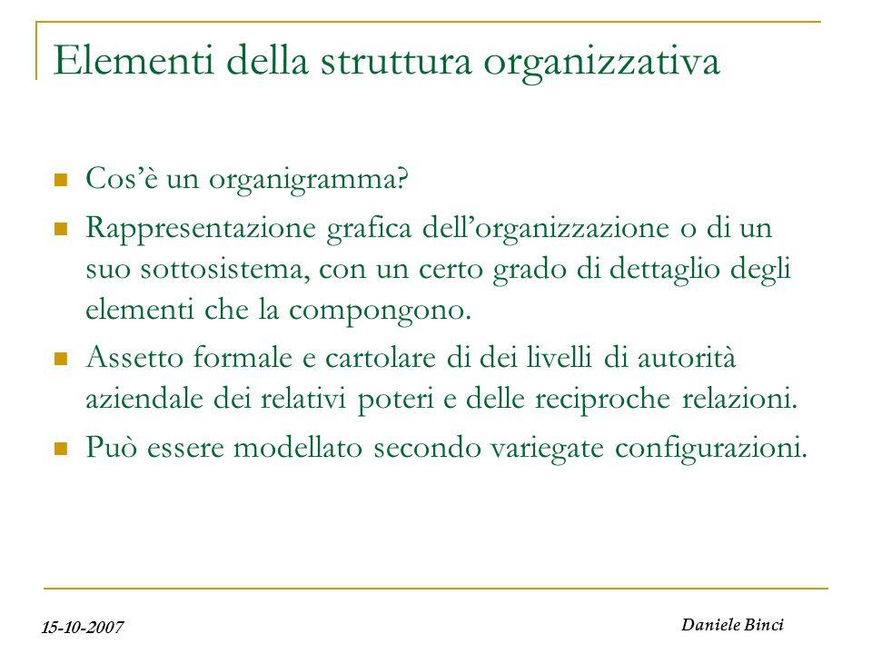 15-10-2007 Daniele Binci Elementi della struttura organizzativa Cosè un organigramma? Rappresentazione grafica dellorganizzazione o di un suo sottosis