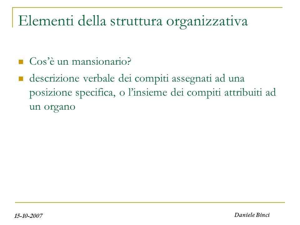 15-10-2007 Daniele Binci Elementi della struttura organizzativa Cosè un mansionario? descrizione verbale dei compiti assegnati ad una posizione specif