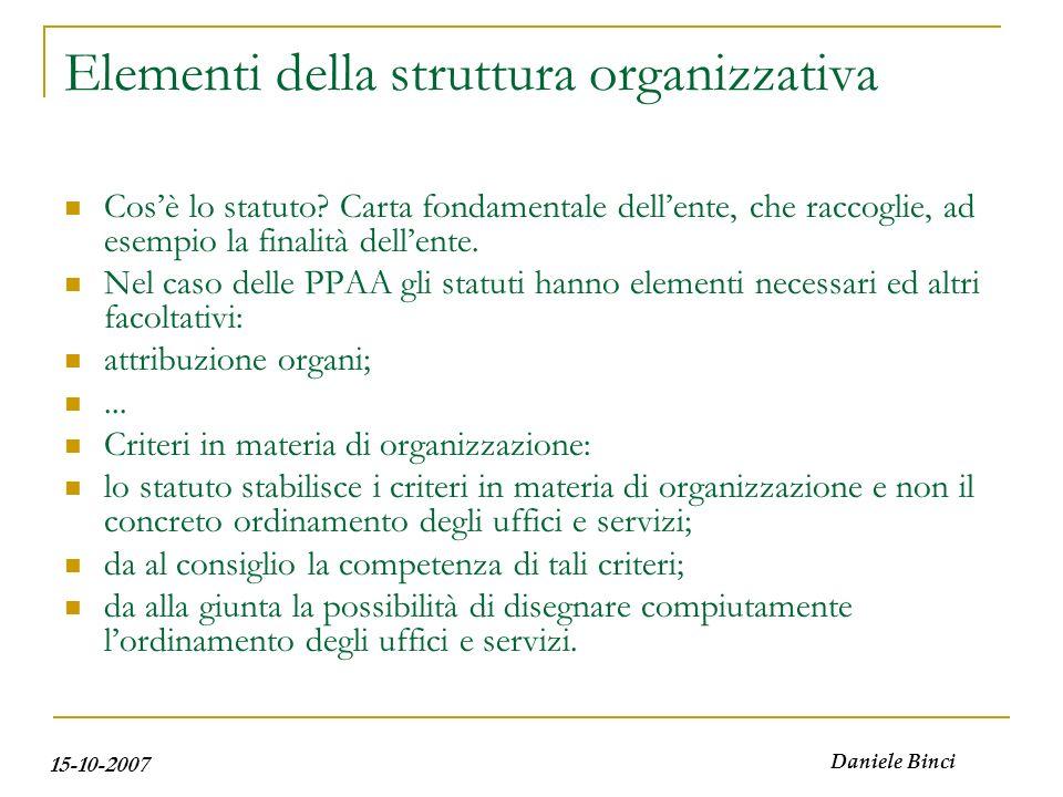 15-10-2007 Daniele Binci Elementi della struttura organizzativa Cosè lo statuto? Carta fondamentale dellente, che raccoglie, ad esempio la finalità de