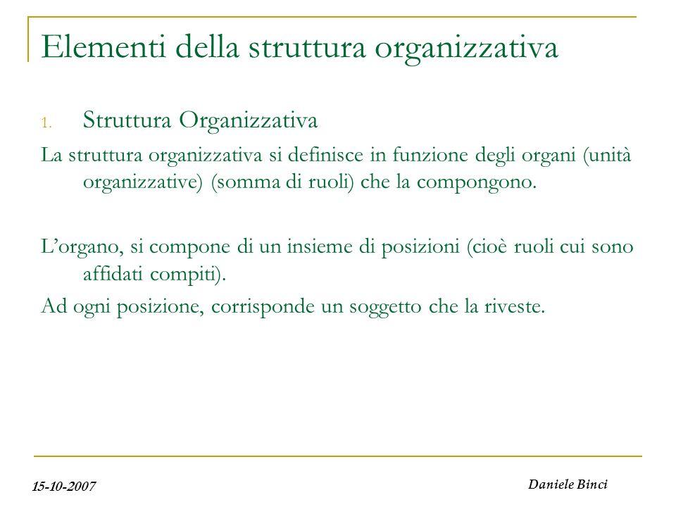 15-10-2007 Daniele Binci Elementi della struttura organizzativa Come si esplicitano le variabili organizzative.