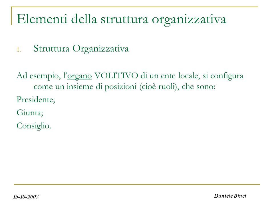 15-10-2007 Daniele Binci Elementi della struttura organizzativa 1. Struttura Organizzativa Ad esempio, lorgano VOLITIVO di un ente locale, si configur