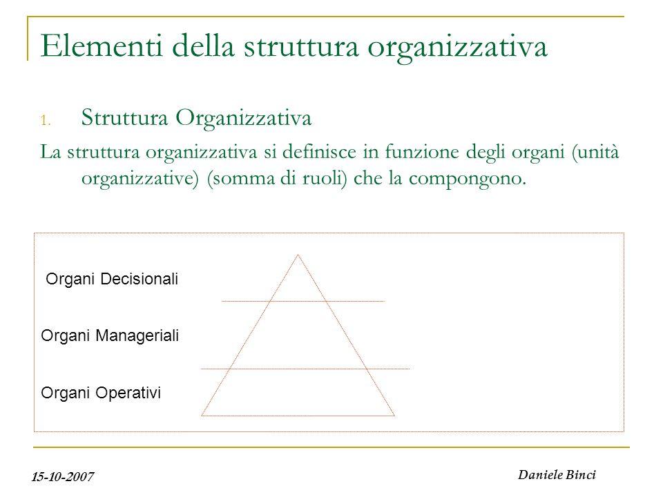 15-10-2007 Daniele Binci Elementi della struttura organizzativa 1. Struttura Organizzativa La struttura organizzativa si definisce in funzione degli o