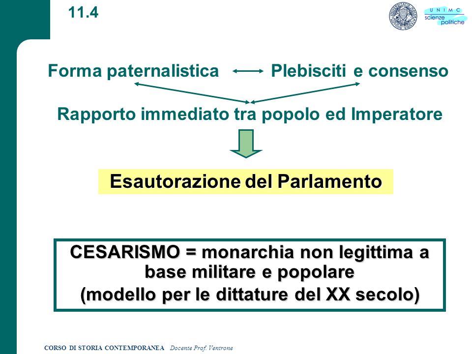 CORSO DI STORIA CONTEMPORANEA Docente Prof. Ventrone 11.4 Forma paternalistica Esautorazione del Parlamento CESARISMO = monarchia non legittima a base
