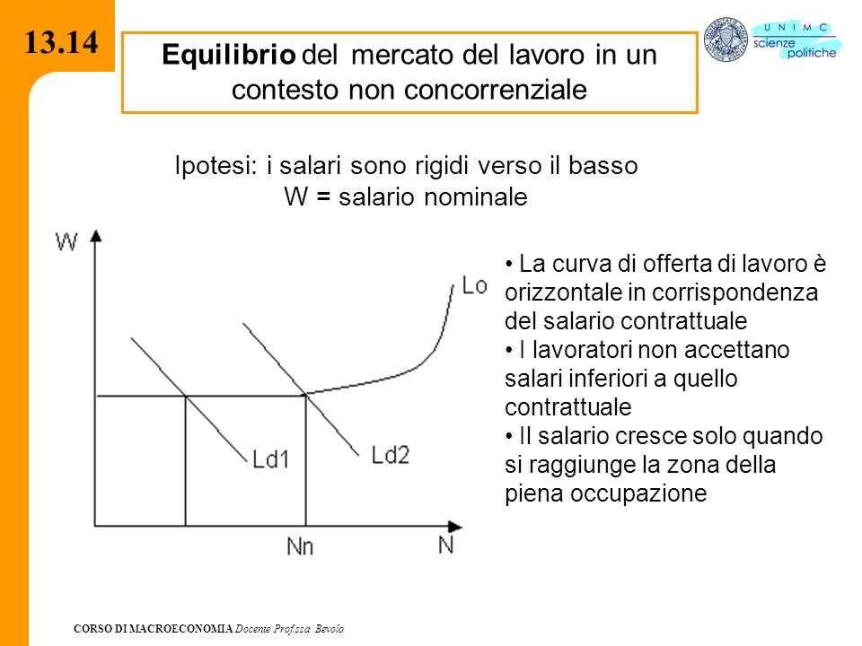 CORSO DI MACROECONOMIA Docente Prof.ssa Bevolo 13.14 Equilibrio del mercato del lavoro in un contesto non concorrenziale Ipotesi: i salari sono rigidi