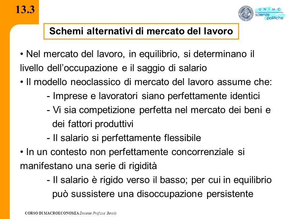 CORSO DI MACROECONOMIA Docente Prof.ssa Bevolo 13.3 Schemi alternativi di mercato del lavoro Nel mercato del lavoro, in equilibrio, si determinano il