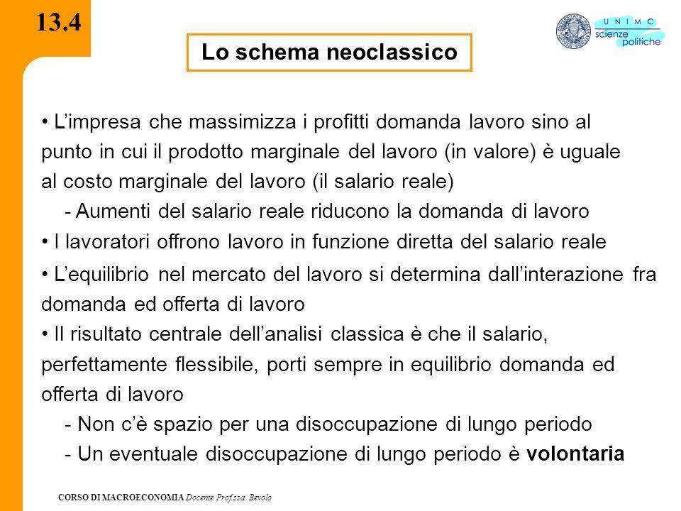 CORSO DI MACROECONOMIA Docente Prof.ssa Bevolo 13.4 Lo schema neoclassico Lequilibrio nel mercato del lavoro si determina dallinterazione fra domanda