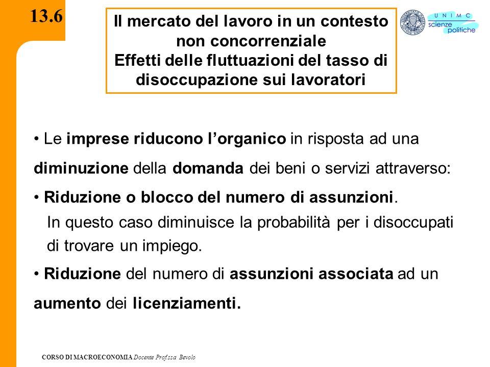 CORSO DI MACROECONOMIA Docente Prof.ssa Bevolo 13.6 Il mercato del lavoro in un contesto non concorrenziale Effetti delle fluttuazioni del tasso di di