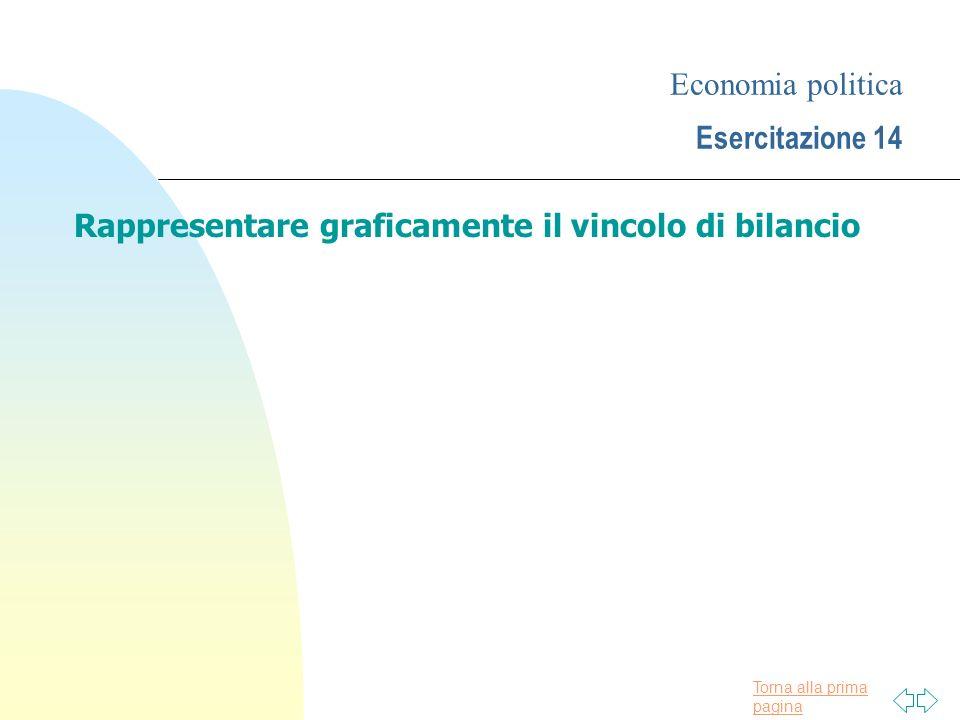 Torna alla prima pagina Economia politica Esercitazione 14 Rappresentare graficamente il vincolo di bilancio