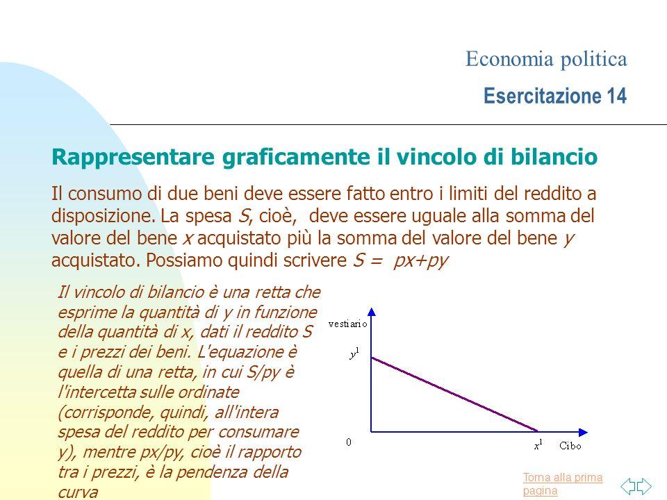 Torna alla prima pagina Economia politica Esercitazione 14 Rappresentare graficamente il vincolo di bilancio Il consumo di due beni deve essere fatto