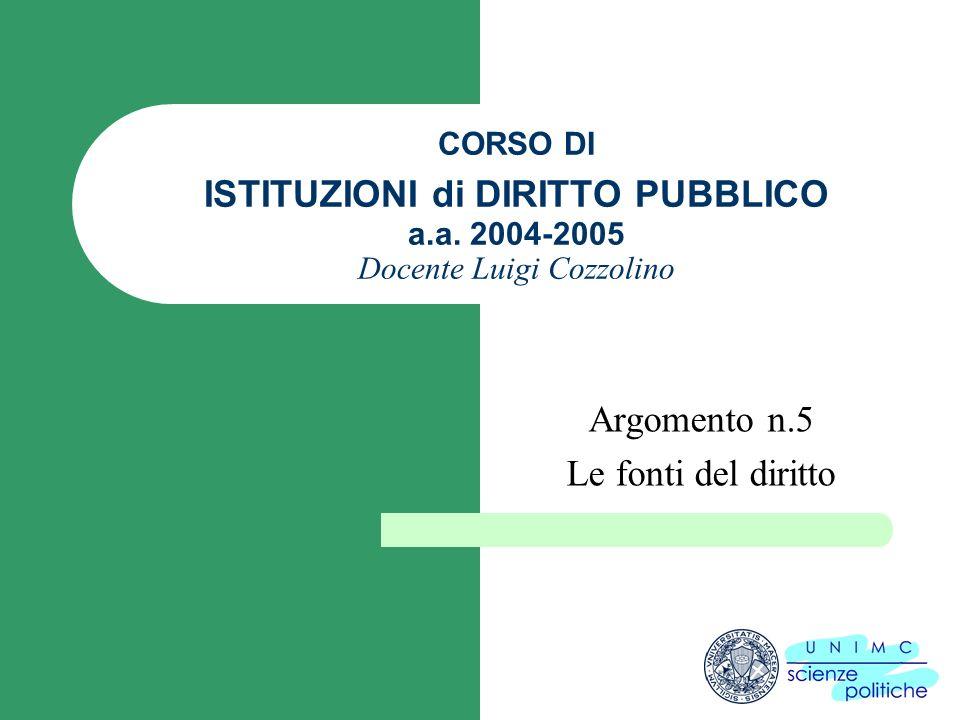CORSO DI ISTITUZIONI di DIRITTO PUBBLICO a.a. 2004-2005 Docente Luigi Cozzolino Argomento n.5 Le fonti del diritto