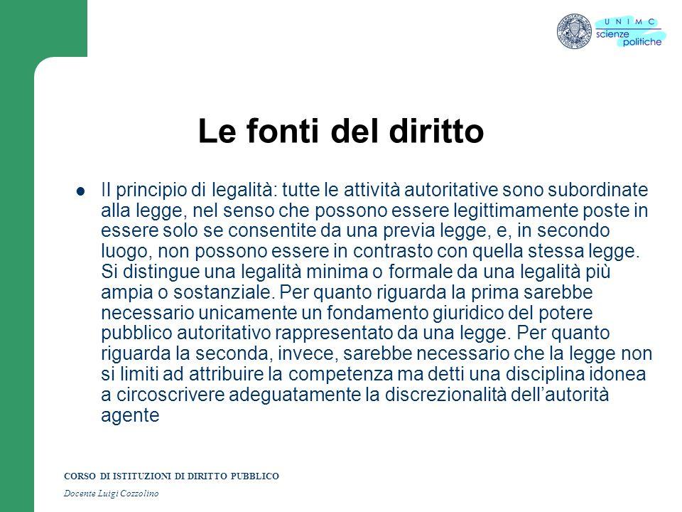 CORSO DI ISTITUZIONI DI DIRITTO PUBBLICO Docente Luigi Cozzolino Le fonti del diritto Il principio di legalità: tutte le attività autoritative sono su