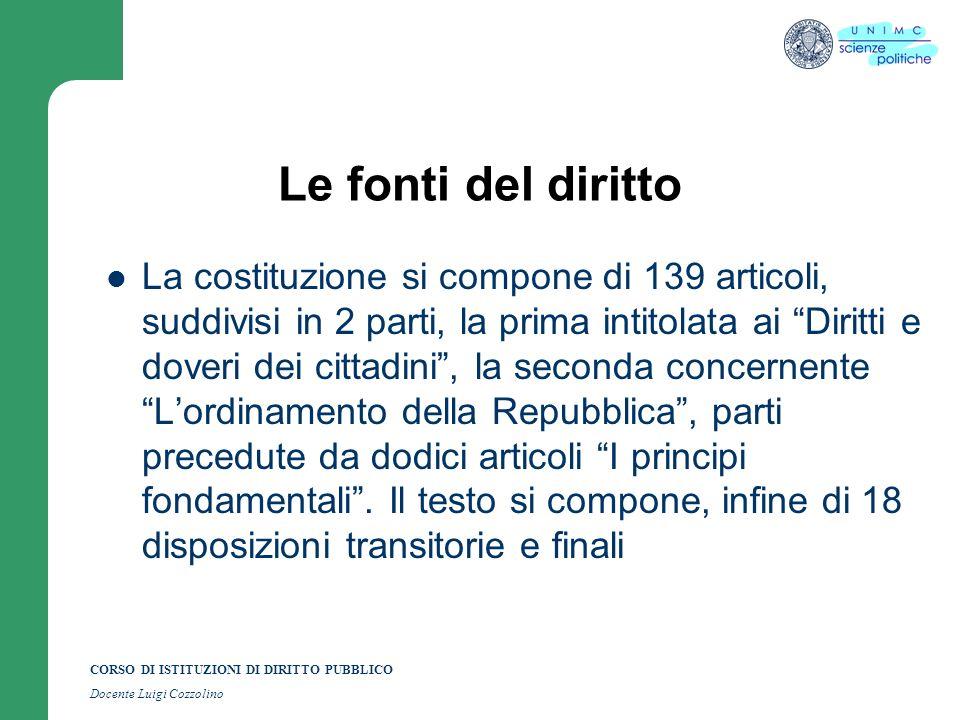 CORSO DI ISTITUZIONI DI DIRITTO PUBBLICO Docente Luigi Cozzolino Le fonti del diritto La costituzione si compone di 139 articoli, suddivisi in 2 parti