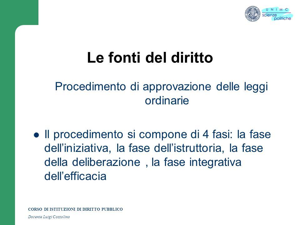 CORSO DI ISTITUZIONI DI DIRITTO PUBBLICO Docente Luigi Cozzolino Le fonti del diritto Procedimento di approvazione delle leggi ordinarie Il procedimen
