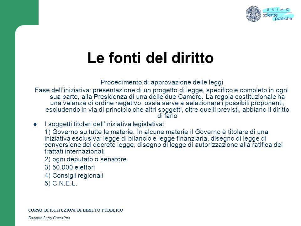 CORSO DI ISTITUZIONI DI DIRITTO PUBBLICO Docente Luigi Cozzolino Le fonti del diritto Procedimento di approvazione delle leggi Fase delliniziativa: pr
