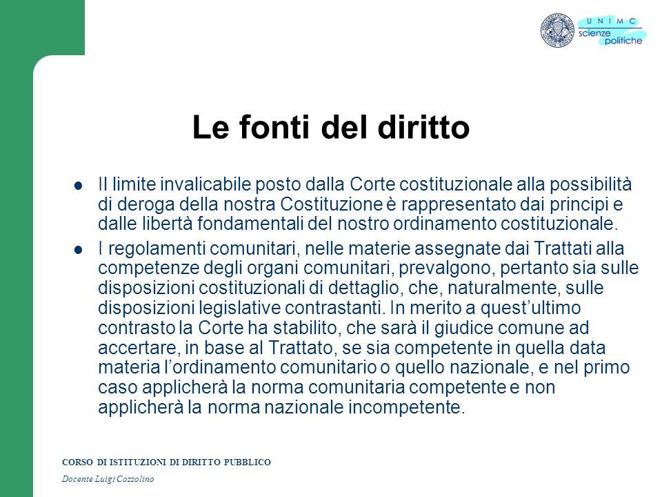 CORSO DI ISTITUZIONI DI DIRITTO PUBBLICO Docente Luigi Cozzolino Le fonti del diritto Il limite invalicabile posto dalla Corte costituzionale alla pos