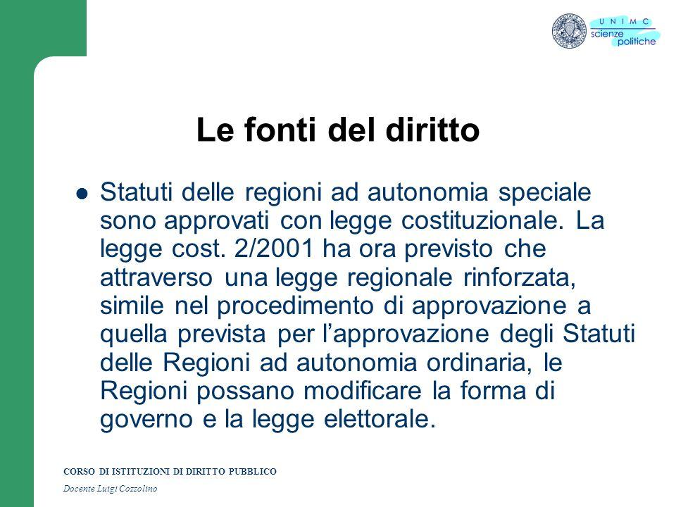 CORSO DI ISTITUZIONI DI DIRITTO PUBBLICO Docente Luigi Cozzolino Le fonti del diritto Statuti delle regioni ad autonomia speciale sono approvati con l
