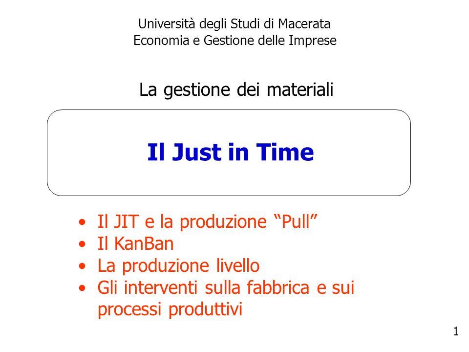 1 Il Just in Time Università degli Studi di Macerata Economia e Gestione delle Imprese La gestione dei materiali Il JIT e la produzione Pull Il KanBan