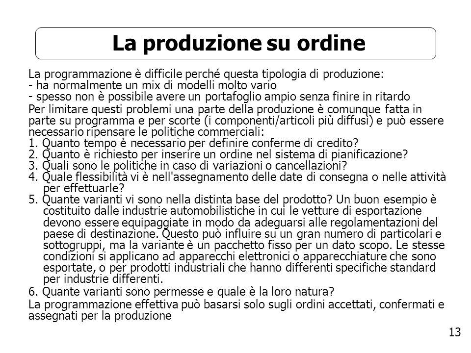 13 La produzione su ordine La programmazione è difficile perché questa tipologia di produzione: - ha normalmente un mix di modelli molto vario - spess