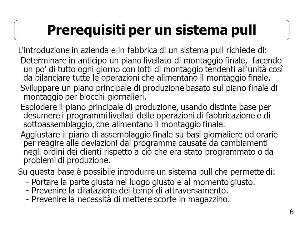 6 Prerequisiti per un sistema pull L'introduzione in azienda e in fabbrica di un sistema pull richiede di: Determinare in anticipo un piano livellato