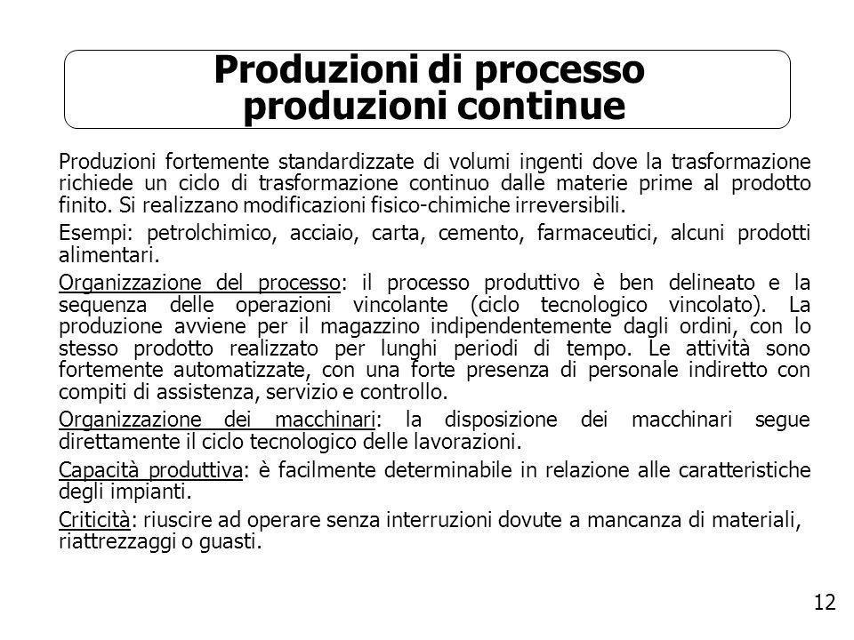 12 Produzioni di processo produzioni continue Produzioni fortemente standardizzate di volumi ingenti dove la trasformazione richiede un ciclo di trasf