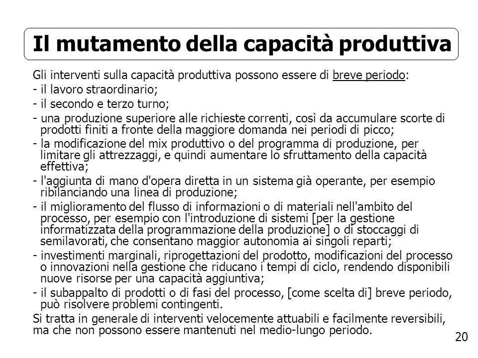 20 Il mutamento della capacità produttiva Gli interventi sulla capacità produttiva possono essere di breve periodo: - il lavoro straordinario; - il se