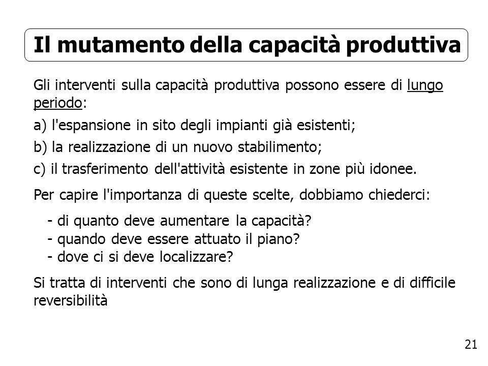 21 Il mutamento della capacità produttiva Gli interventi sulla capacità produttiva possono essere di lungo periodo: a) l'espansione in sito degli impi