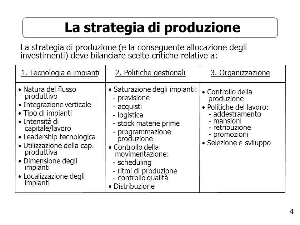 5 La progettazione del sistema produttivo La progettazione del sistema produttivo è chiamata a conciliare obiettivi critici e spesso inconciliabili quali: costi di produzione: riflettono la produttività e l efficienza delle combinazioni di fattori produttivi; sono da valutare rispetto ai concorrenti; dipendono da quantità/tipo di fattori impiegati, modalità organizzative e tecnologie; elasticità: è la capacità del sistema produttivo di fronteggiare la variabilità dei volumi produttivi senza forti penalizzazioni nei costi di produzione; flessibilità: è la capacità del sistema produttivo di fronteggiare rapidamente, con contenute variazioni dei costi di produzione, il riassortimento della gamma, il rinnovo della gamma e la modificazione delle sequenze produttive individuate dal piano di produzione.
