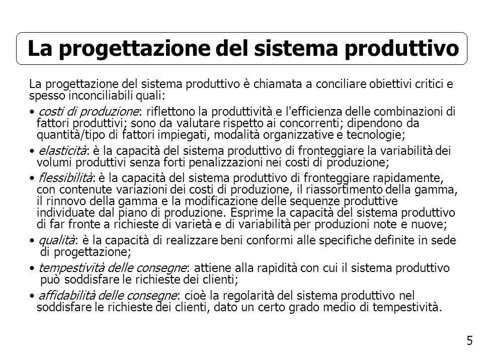 5 La progettazione del sistema produttivo La progettazione del sistema produttivo è chiamata a conciliare obiettivi critici e spesso inconciliabili qu