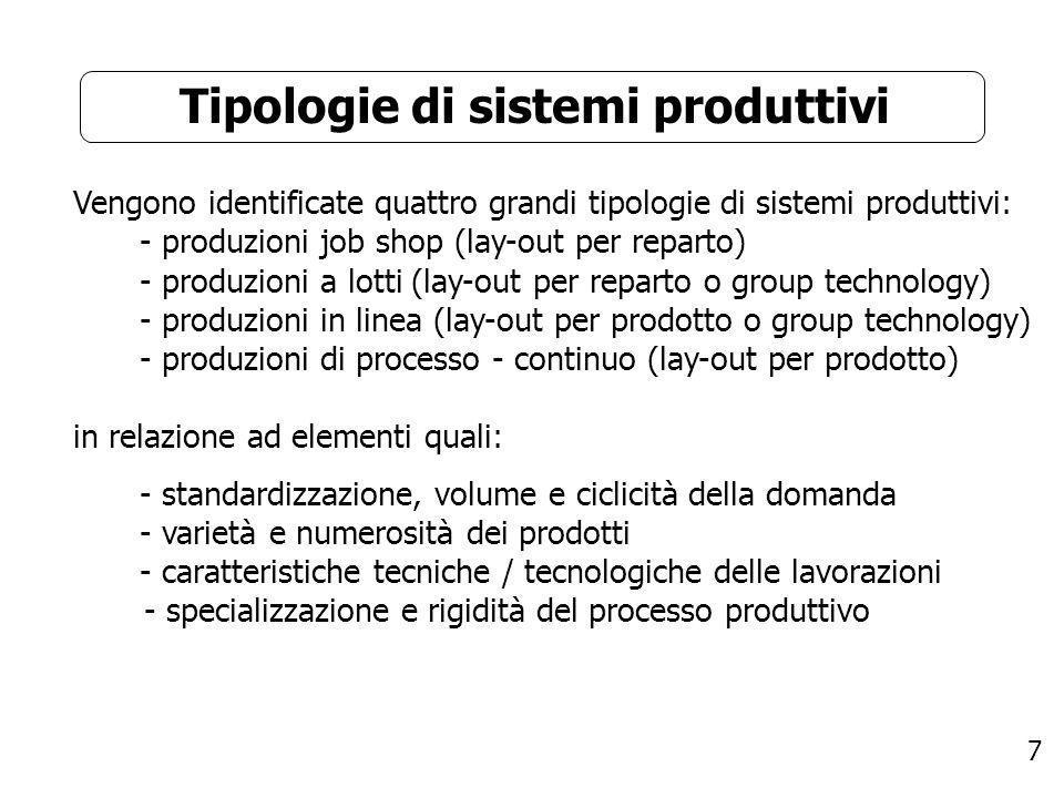 7 Tipologie di sistemi produttivi Vengono identificate quattro grandi tipologie di sistemi produttivi: - produzioni job shop (lay-out per reparto) - p