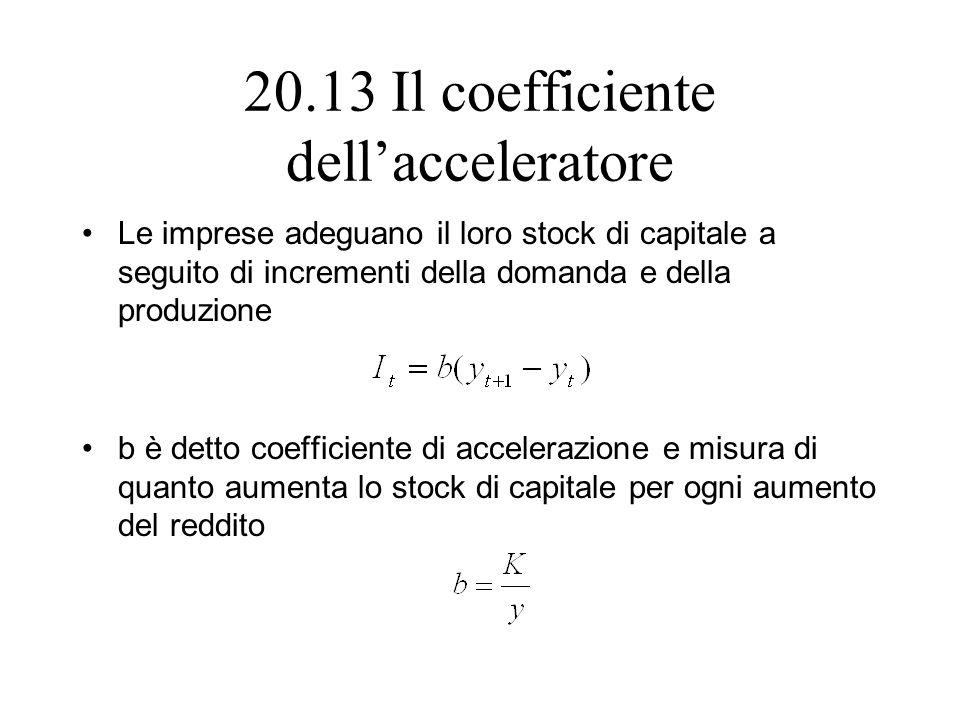 20.13 Il coefficiente dellacceleratore Le imprese adeguano il loro stock di capitale a seguito di incrementi della domanda e della produzione b è dett