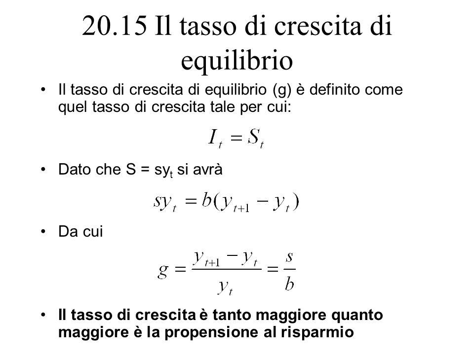 20.15 Il tasso di crescita di equilibrio Il tasso di crescita di equilibrio (g) è definito come quel tasso di crescita tale per cui: Dato che S = sy t