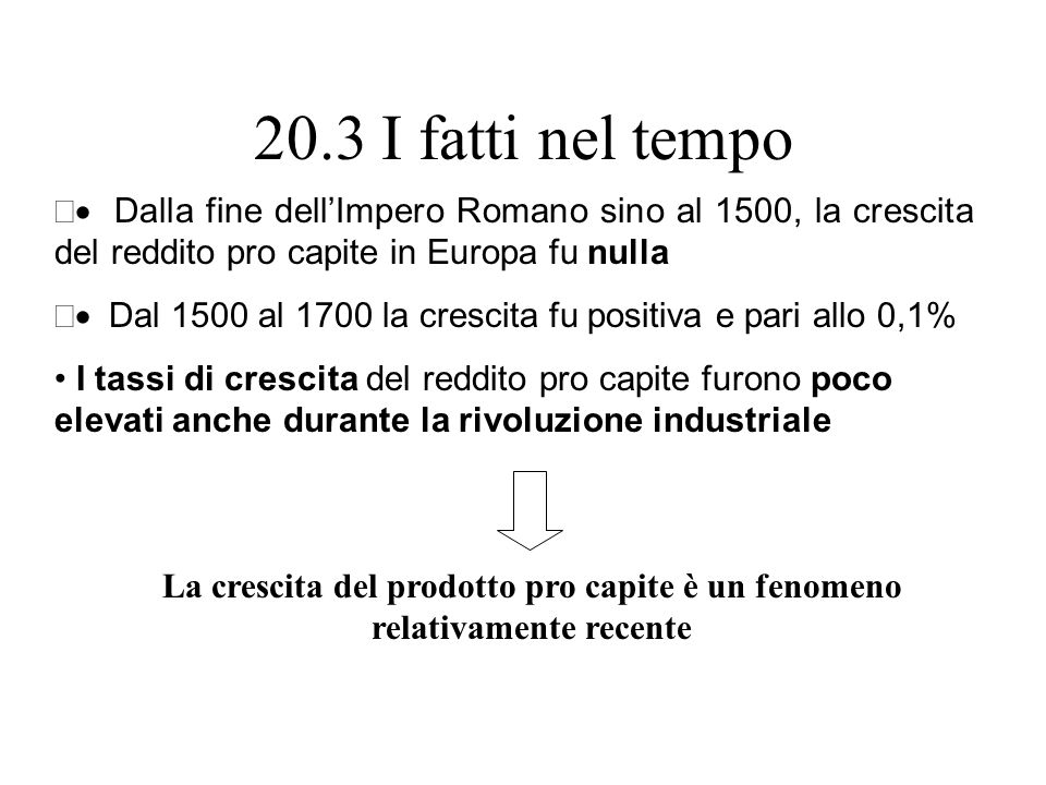 20.3 I fatti nel tempo Dalla fine dellImpero Romano sino al 1500, la crescita del reddito pro capite in Europa fu nulla Dal 1500 al 1700 la crescita f