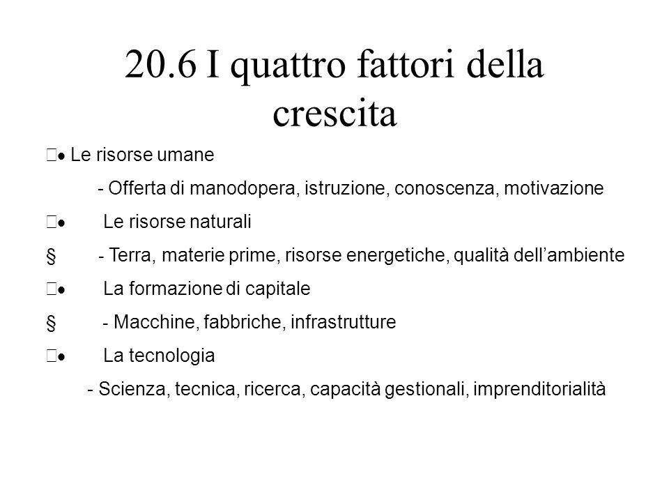 20.6 I quattro fattori della crescita Le risorse umane - Offerta di manodopera, istruzione, conoscenza, motivazione Le risorse naturali - Terra, mater