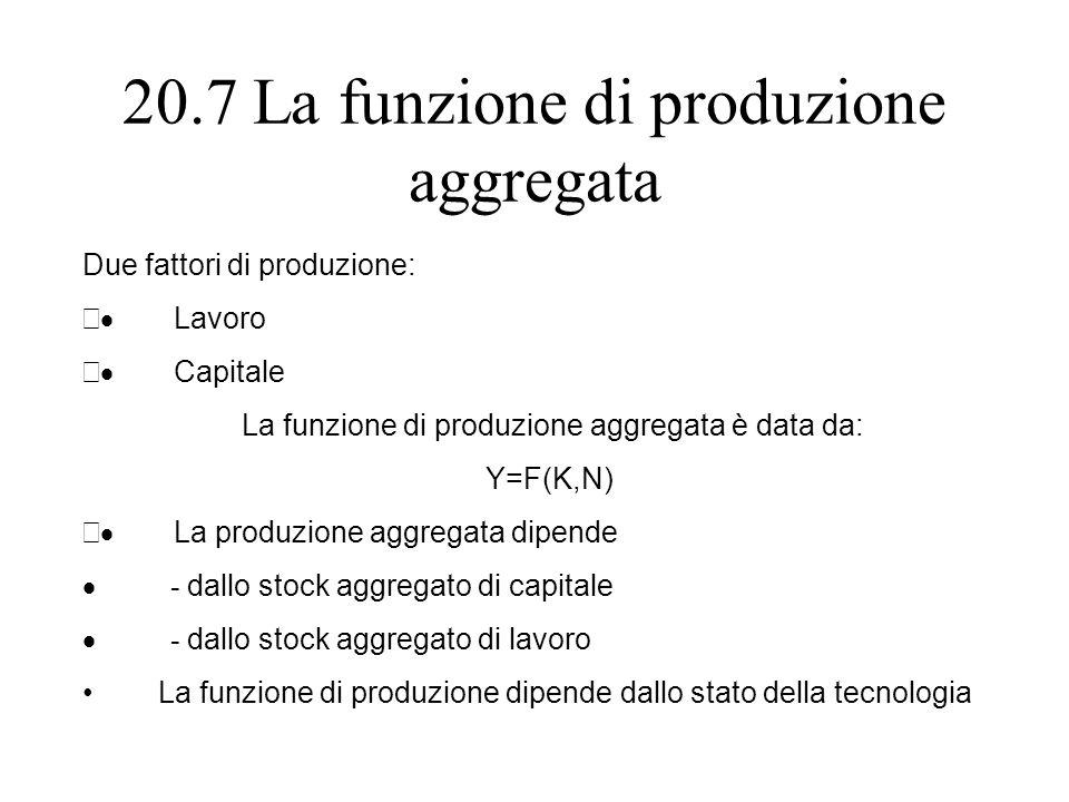 20.7 La funzione di produzione aggregata Due fattori di produzione: Lavoro Capitale La funzione di produzione aggregata è data da: Y=F(K,N) La produzi