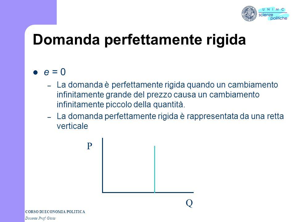 CORSO DI ECONOMIA POLITICA Docente Prof. Gioia Domanda perfettamente rigida e = 0 – La domanda è perfettamente rigida quando un cambiamento infinitame